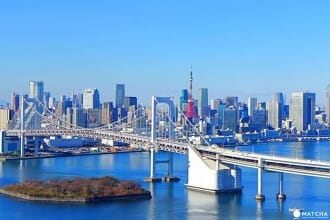<div class='captionBox title'>Odaiba Travel Guide - 15 Must Do Things In Tokyo's Best Entertainment Spot!</div>