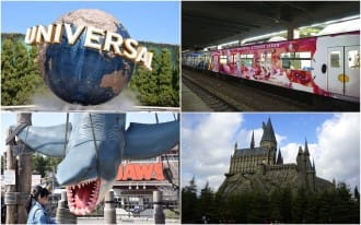 <div class='captionBox title'>UNIVERSAL STUDIOS JAPAN® - Prices, Access, Attractions And Tips</div>