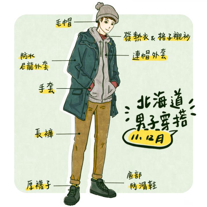 冬季北海道男天氣穿搭