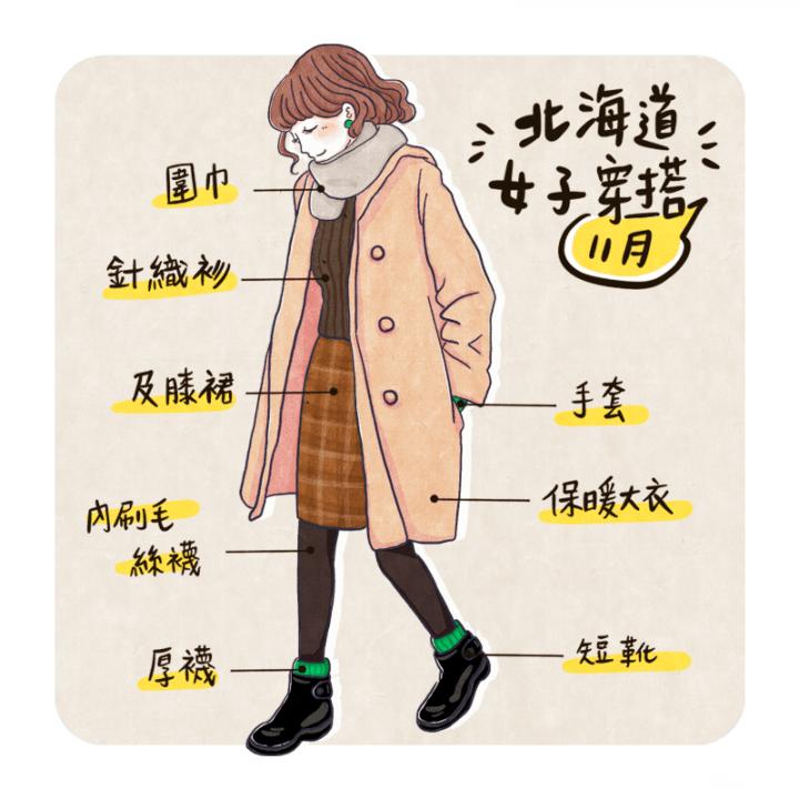 冬季11月北海道女天氣穿搭