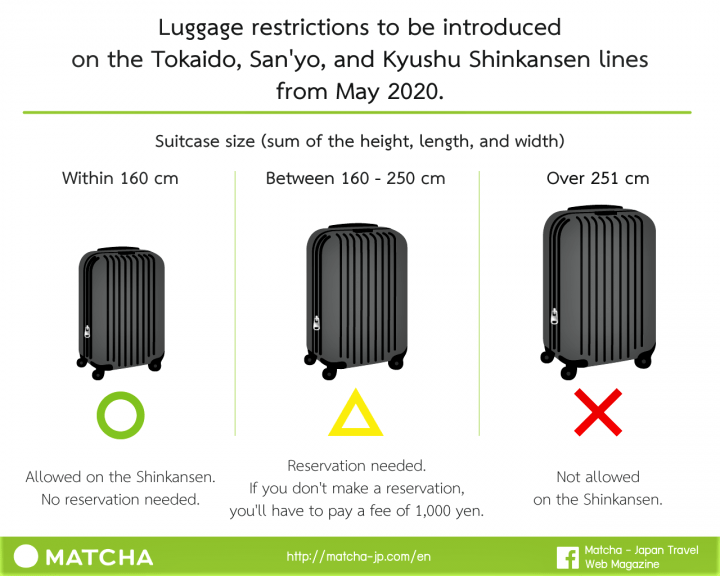 Baggage Restrictions To Be Introduced On Shinkansen Lines