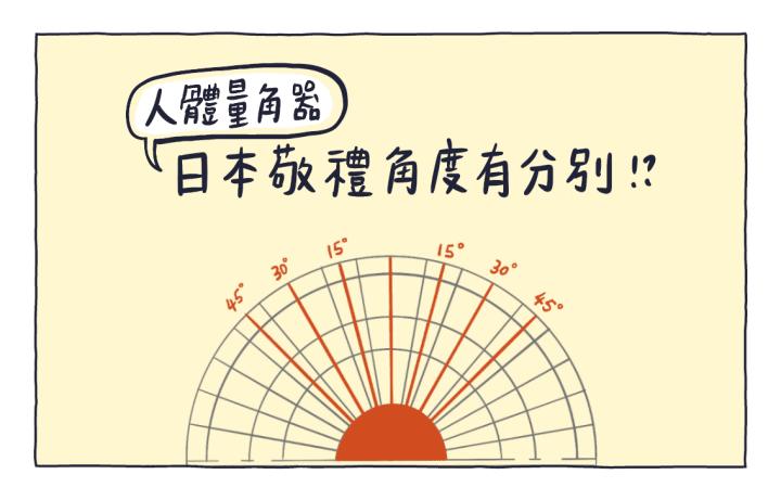 如何區別日本人敬禮角度?