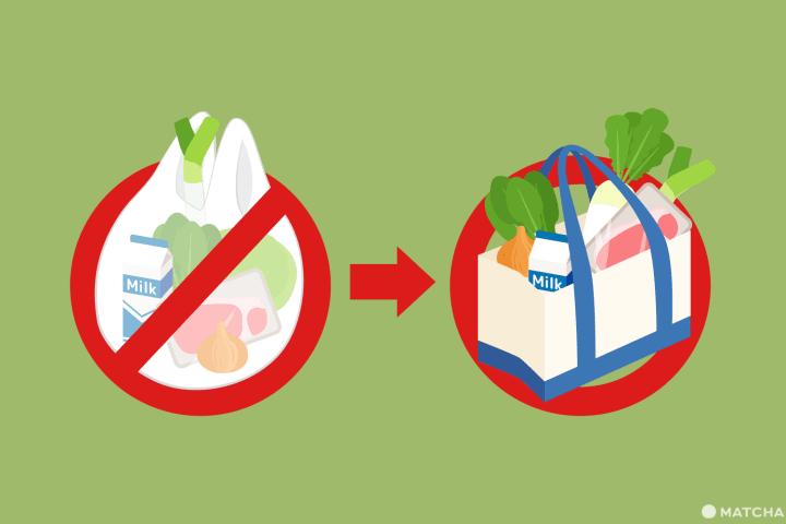 日本 塑膠袋收費制度